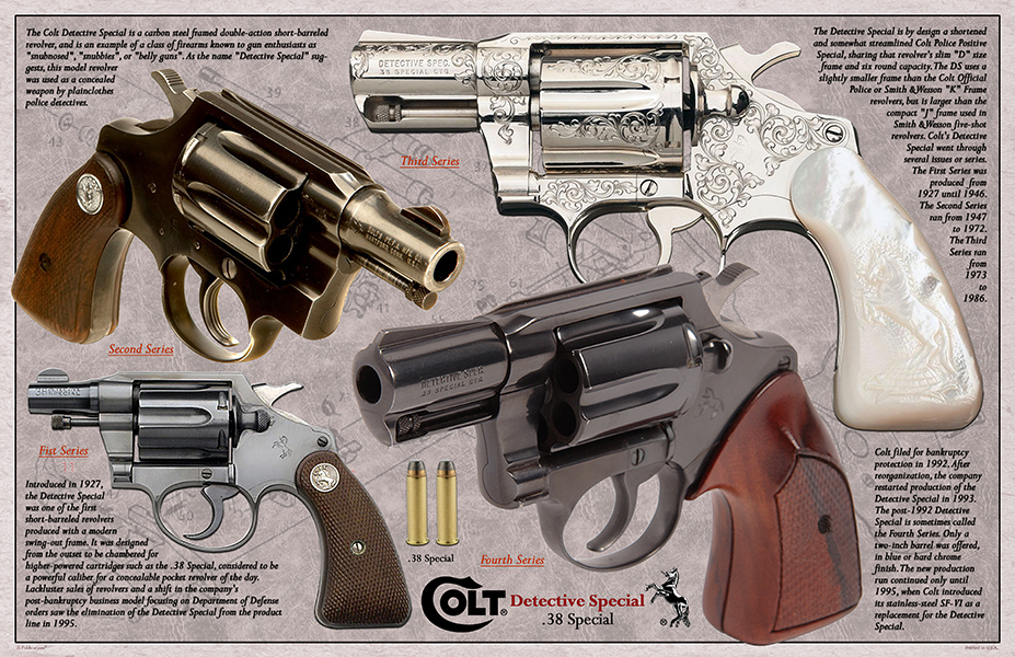 A look at snub-nosed revolvers - Texas Fish Game